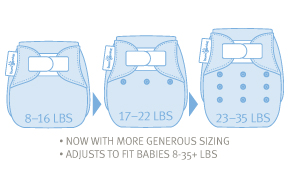 bumGenius One Size Diagram